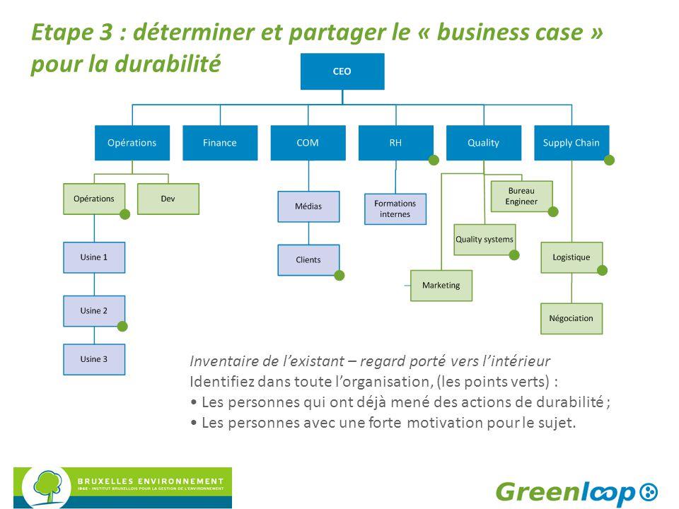 Etape 3 : déterminer et partager le « business case » pour la durabilité Inventaire de l'existant – regard porté vers l'intérieur Identifiez dans tout