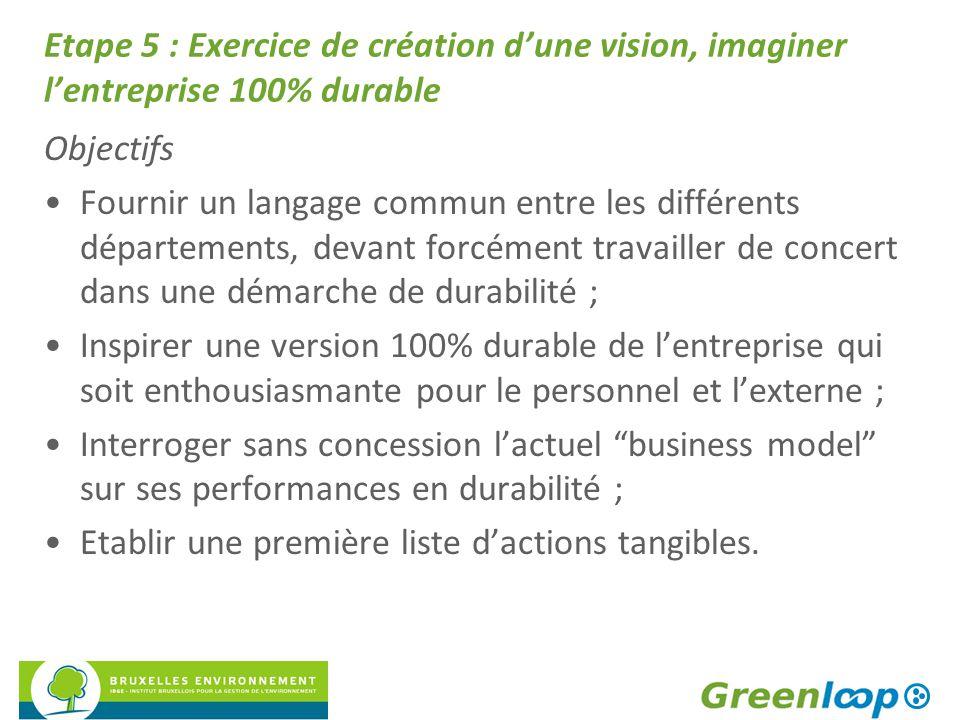 Etape 5 : Exercice de création d'une vision, imaginer l'entreprise 100% durable Objectifs Fournir un langage commun entre les différents départements,
