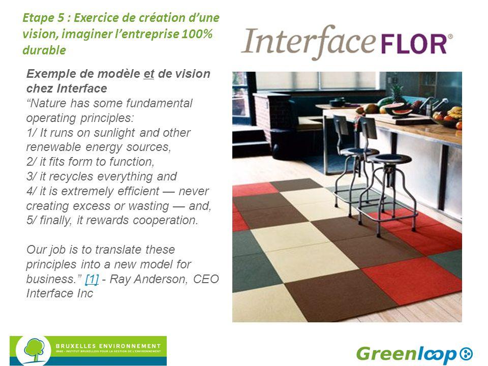 """Etape 5 : Exercice de création d'une vision, imaginer l'entreprise 100% durable Exemple de modèle et de vision chez Interface """"Nature has some fundame"""