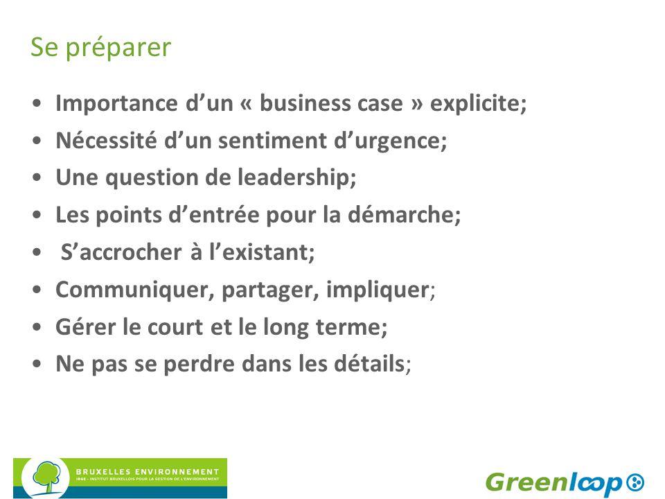 Se préparer Importance d'un « business case » explicite; Nécessité d'un sentiment d'urgence; Une question de leadership; Les points d'entrée pour la d