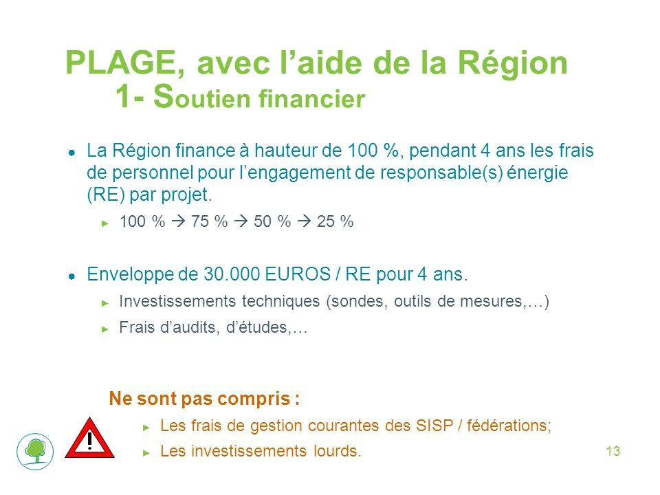 13 PLAGE, avec l'aide de la Région 1- S outien financier ● La Région finance à hauteur de 100 %, pendant 4 ans les frais de personnel pour l'engagemen