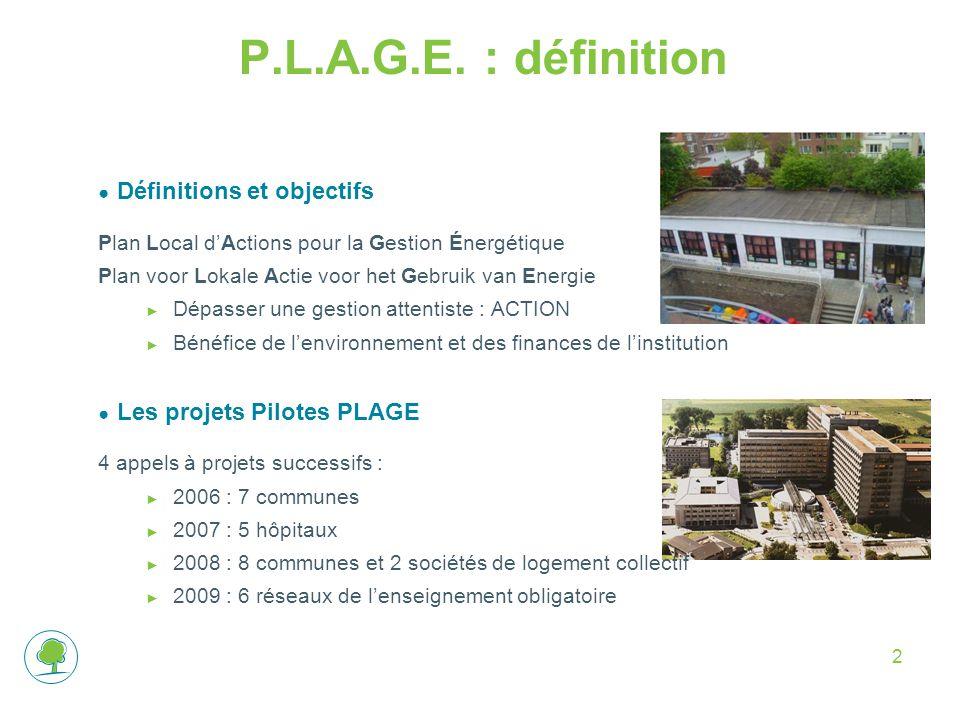2 P.L.A.G.E. : définition ● Définitions et objectifs Plan Local d'Actions pour la Gestion Énergétique Plan voor Lokale Actie voor het Gebruik van Ener