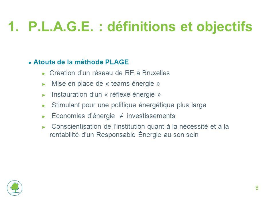 8 ● Atouts de la méthode PLAGE ► Création d'un réseau de RE à Bruxelles ► Mise en place de « teams énergie » ► Instauration d'un « réflexe énergie » ►