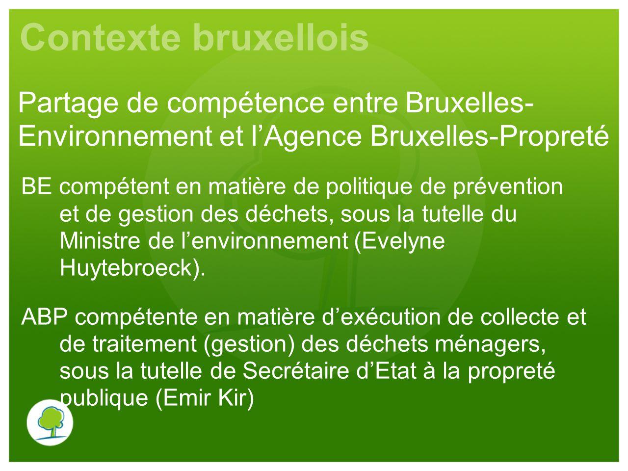 Contexte bruxellois BE compétent en matière de politique de prévention et de gestion des déchets, sous la tutelle du Ministre de l'environnement (Evel