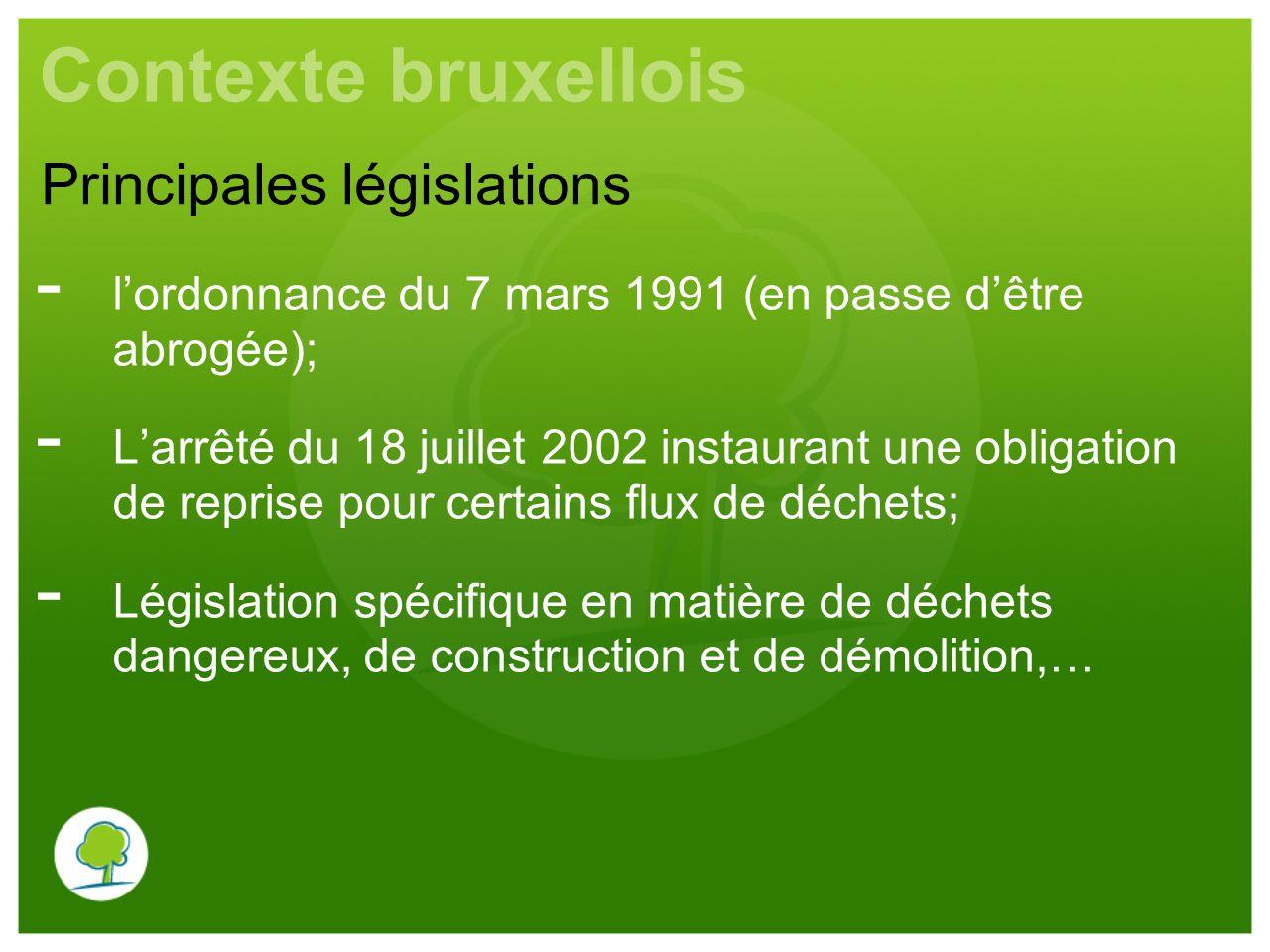 Contexte bruxellois - l'ordonnance du 7 mars 1991 (en passe d'être abrogée); - L'arrêté du 18 juillet 2002 instaurant une obligation de reprise pour c