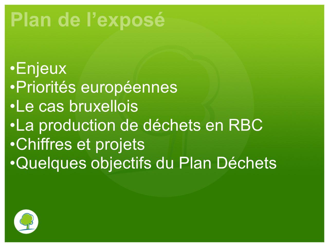 Plan de l'exposé Enjeux Priorités européennes Le cas bruxellois La production de déchets en RBC Chiffres et projets Quelques objectifs du Plan Déchets