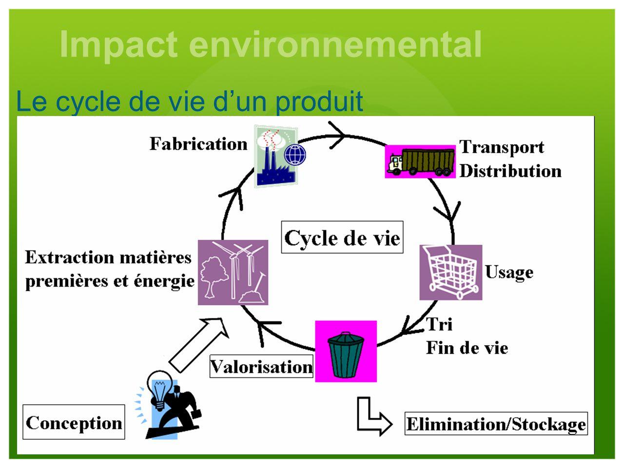 Le cycle de vie d'un produit Impact environnemental