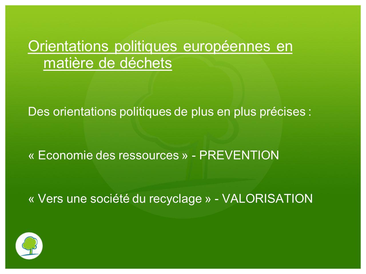 Orientations politiques européennes en matière de déchets Des orientations politiques de plus en plus précises : « Economie des ressources » - PREVENT
