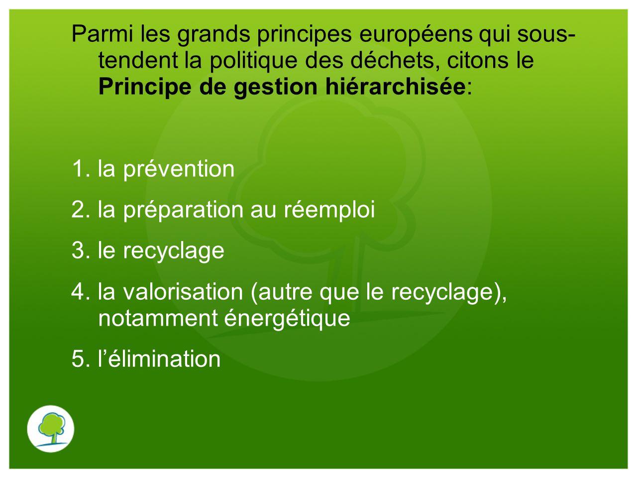 Parmi les grands principes européens qui sous- tendent la politique des déchets, citons le Principe de gestion hiérarchisée: 1. la prévention 2. la pr