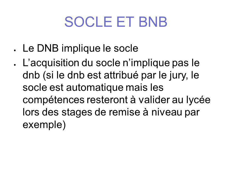 SOCLE ET BNB  Le DNB implique le socle  L'acquisition du socle n'implique pas le dnb (si le dnb est attribué par le jury, le socle est automatique m