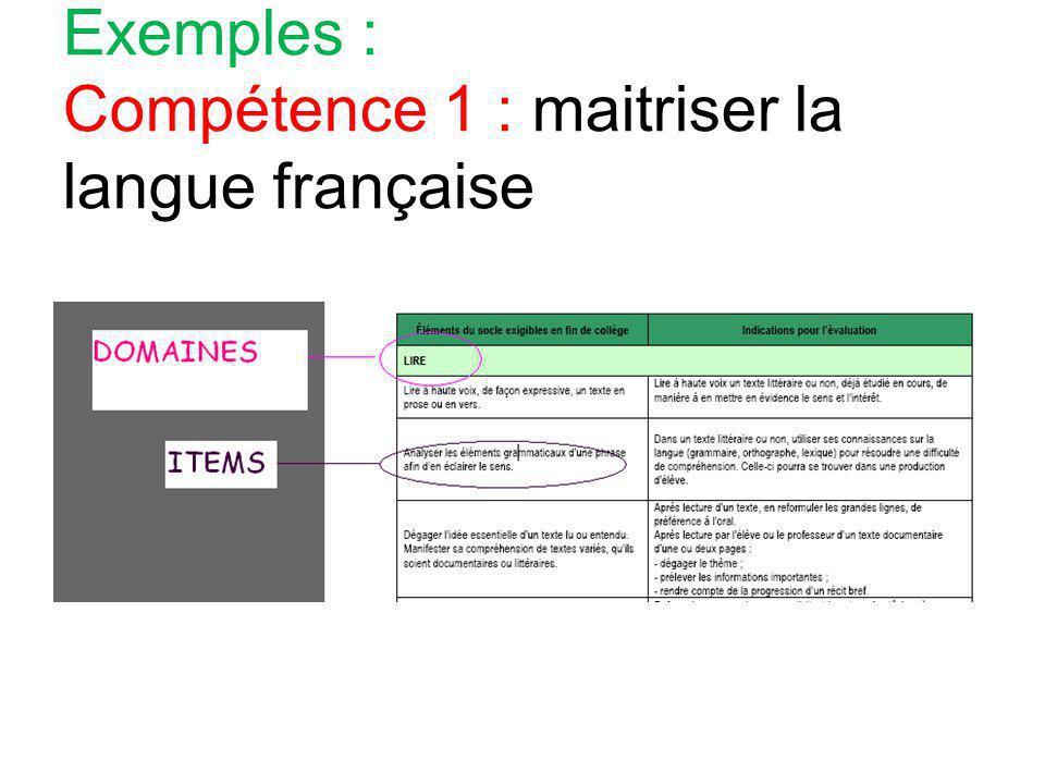 Exemples : Compétence 1 : maitriser la langue française