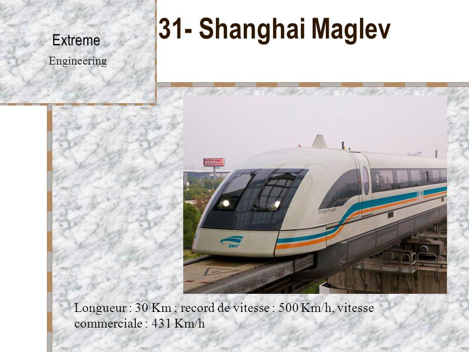31- Shanghai Maglev Extreme Engineering Longueur : 30 Km ; record de vitesse : 500 Km/h, vitesse commerciale : 431 Km/h