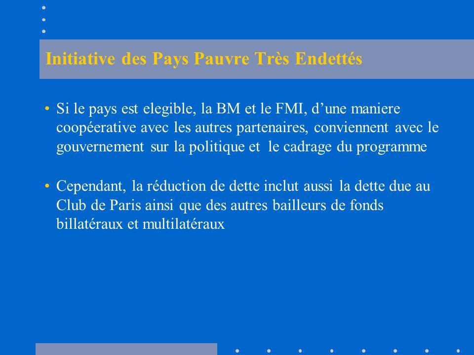 Initiative des Pays Pauvre Très Endettés Si le pays est elegible, la BM et le FMI, d'une maniere coopéerative avec les autres partenaires, conviennent avec le gouvernement sur la politique et le cadrage du programme Cependant, la réduction de dette inclut aussi la dette due au Club de Paris ainsi que des autres bailleurs de fonds billatéraux et multilatéraux