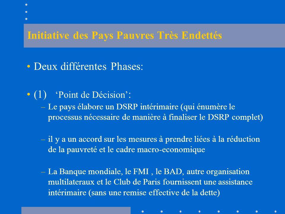 Initiative des Pays Pauvres Très Endettés Deux différentes Phases: (1) 'Point de Décision' : –Le pays élabore un DSRP intérimaire (qui énumère le processus nécessaire de manière à finaliser le DSRP complet) –il y a un accord sur les mesures à prendre liées à la réduction de la pauvreté et le cadre macro-economique –La Banque mondiale, le FMI, le BAD, autre organisation multilateraux et le Club de Paris fournissent une assistance intérimaire (sans une remise effective de la dette)