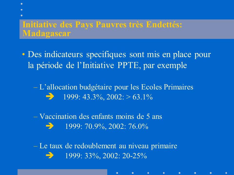 Initiative des Pays Pauvres très Endettés: Madagascar Des indicateurs specifiques sont mis en place pour la période de l'Initiative PPTE, par exemple –L'allocation budgétaire pour les Ecoles Primaires  1999: 43.3%, 2002: > 63.1% –Vaccination des enfants moins de 5 ans  1999: 70.9%, 2002: 76.0% –Le taux de redoublement au niveau primaire  1999: 33%, 2002: 20-25%