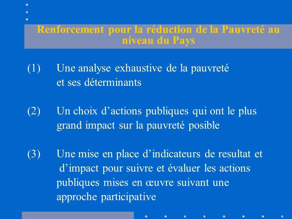 Renforcement pour la réduction de la Pauvreté au niveau du Pays (1)Une analyse exhaustive de la pauvreté et ses déterminants (2)Un choix d'actions publiques qui ont le plus grand impact sur la pauvreté posible (3)Une mise en place d'indicateurs de resultat et d'impact pour suivre et évaluer les actions publiques mises en œuvre suivant une approche participative