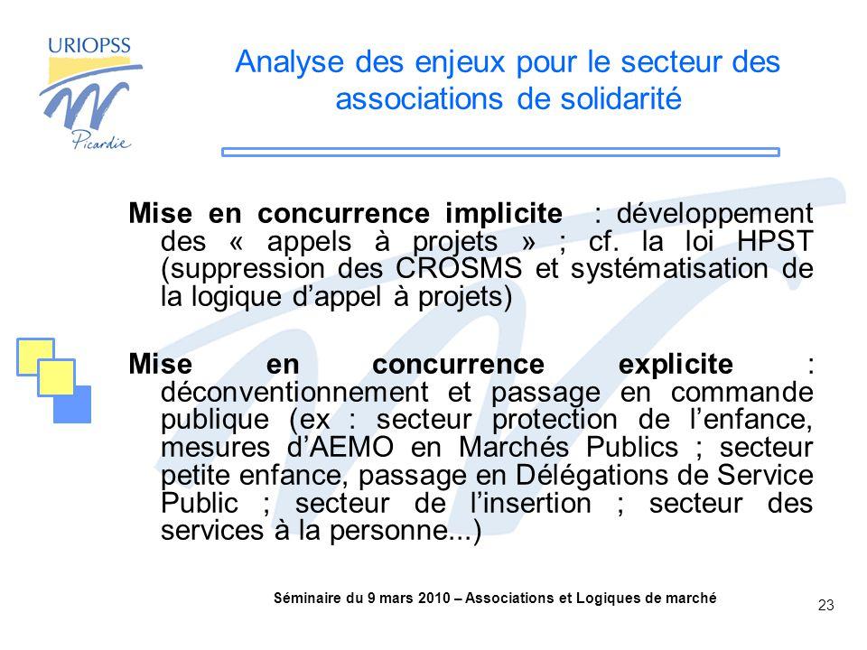 Séminaire du 9 mars 2010 – Associations et Logiques de marché 23 Analyse des enjeux pour le secteur des associations de solidarité Mise en concurrence implicite : développement des « appels à projets » ; cf.