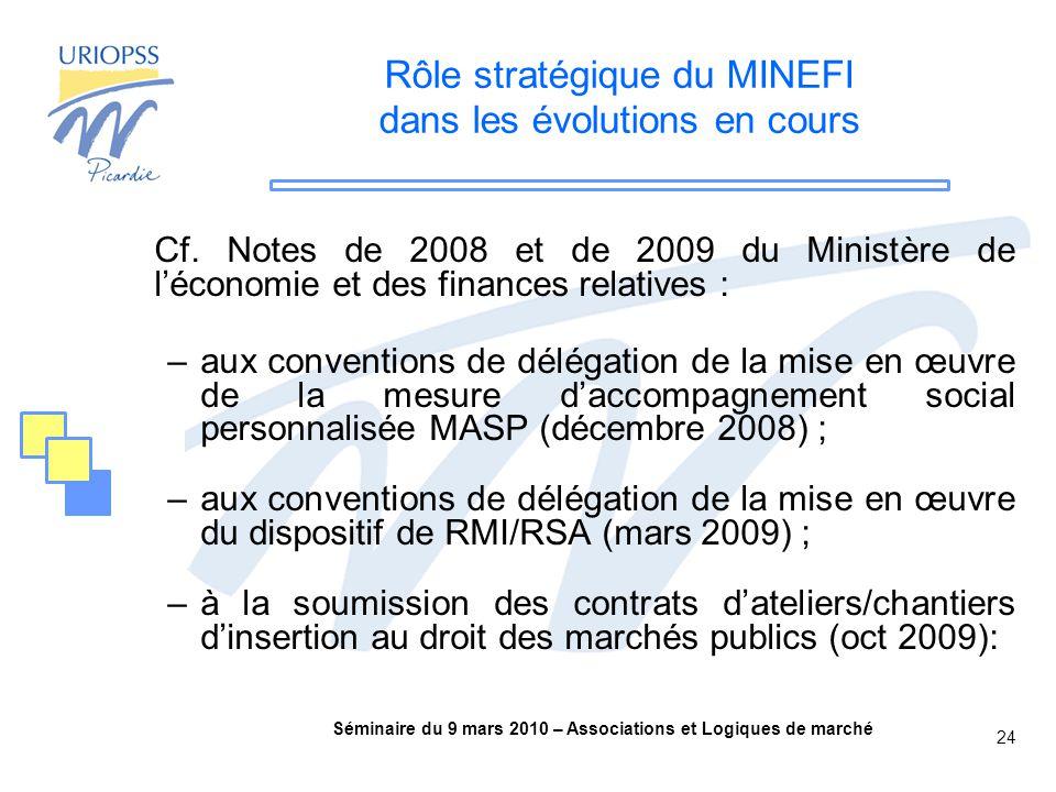 Séminaire du 9 mars 2010 – Associations et Logiques de marché 24 Rôle stratégique du MINEFI dans les évolutions en cours Cf.