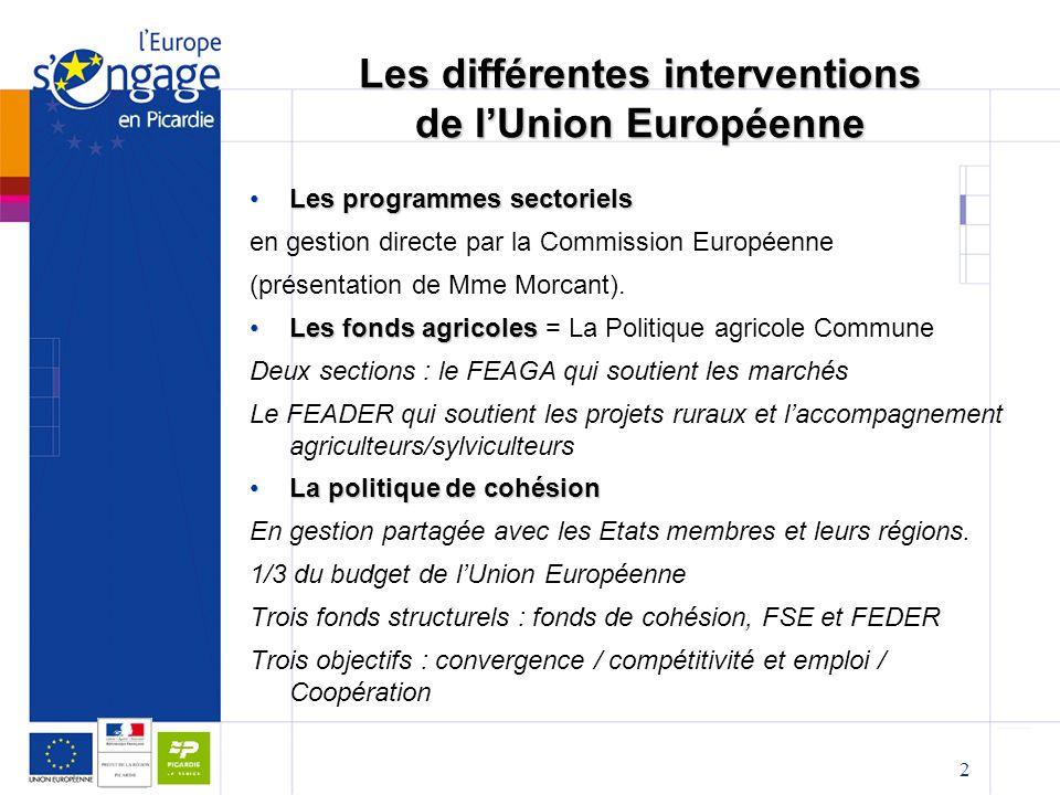 2 Les différentes interventions de l'Union Européenne Les programmes sectorielsLes programmes sectoriels en gestion directe par la Commission Européenne (présentation de Mme Morcant).