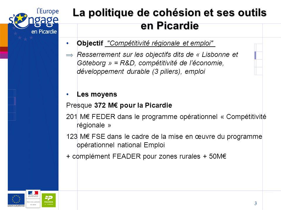 3 La politique de cohésion et ses outils en Picardie ObjectifObjectif Compétitivité régionale et emploi  Resserrement sur les objectifs dits de « Lisbonne et Göteborg » = R&D, compétitivité de l'économie, développement durable (3 piliers), emploi Les moyensLes moyens Presque 372 M€ pour la Picardie 201 M€ FEDER dans le programme opérationnel « Compétitivité régionale » 123 M€ FSE dans le cadre de la mise en œuvre du programme opérationnel national Emploi + complément FEADER pour zones rurales + 50M€