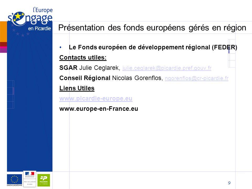 9 Présentation des fonds européens gérés en région Le Fonds européen de développement régional (FEDER) Contacts utiles: SGAR Julie Ceglarek, julie.ceglarek@picardie.pref.gouv.fr julie.ceglarek@picardie.pref.gouv.fr Conseil Régional Nicolas Gorenflos, ngorenflos@cr-picardie.frngorenflos@cr-picardie.fr Liens Utiles www.picardie-europe.eu www.europe-en-France.eu