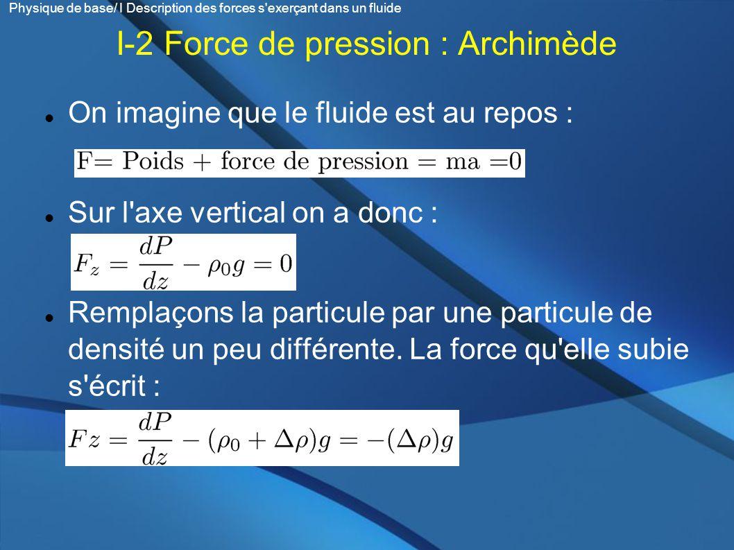 I-2 Force de pression : Archimède On imagine que le fluide est au repos : Sur l axe vertical on a donc : Remplaçons la particule par une particule de densité un peu différente.