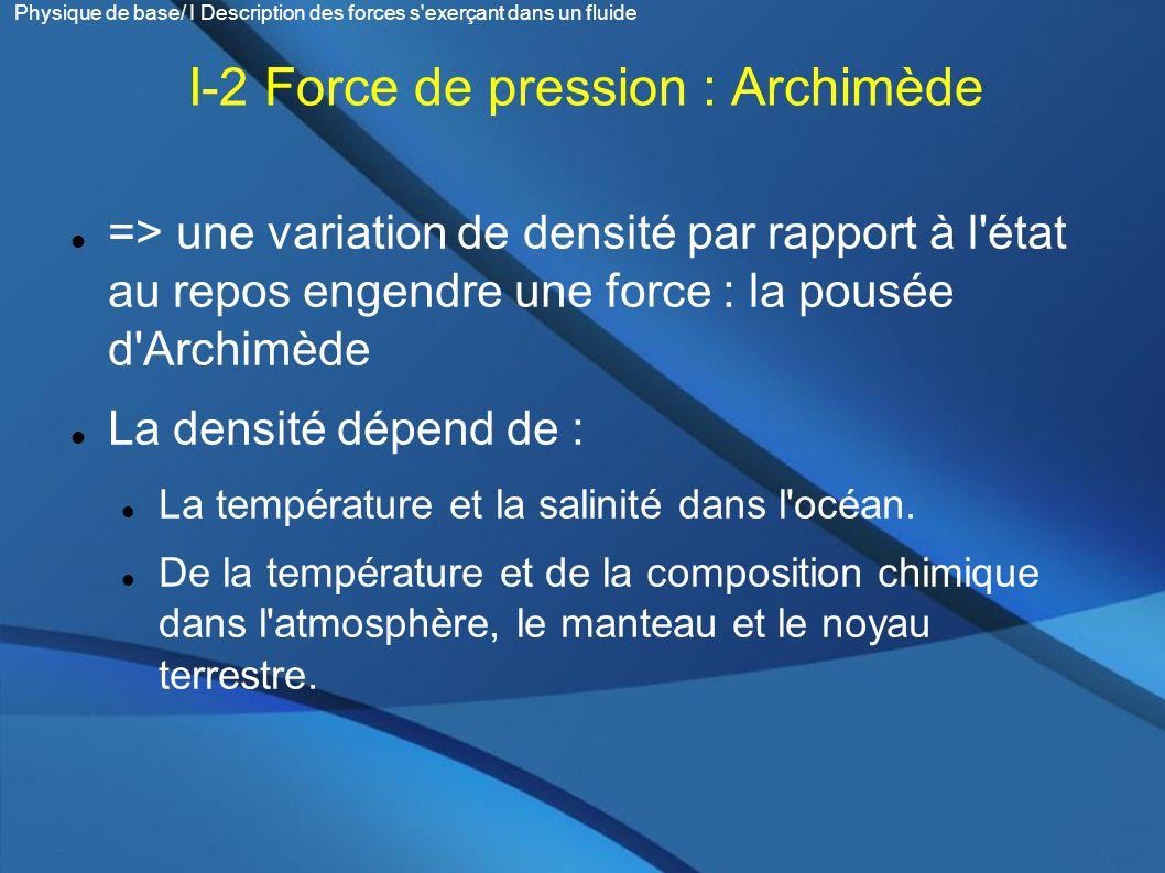 => une variation de densité par rapport à l état au repos engendre une force : la pousée d Archimède La densité dépend de : La température et la salinité dans l océan.