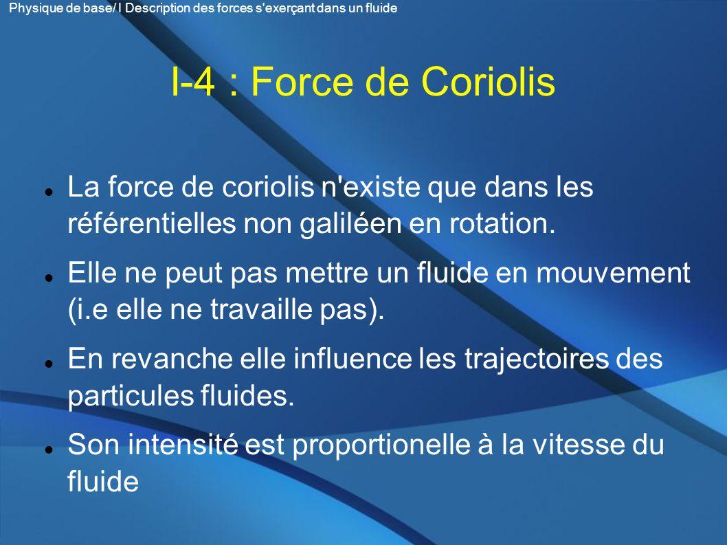 I-4 : Force de Coriolis La force de coriolis n existe que dans les référentielles non galiléen en rotation.