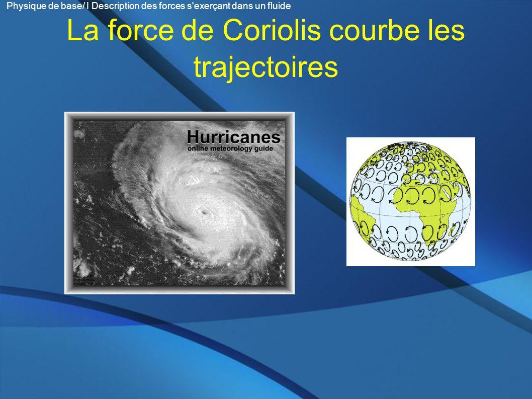 La force de Coriolis courbe les trajectoires Physique de base/ I Description des forces s exerçant dans un fluide