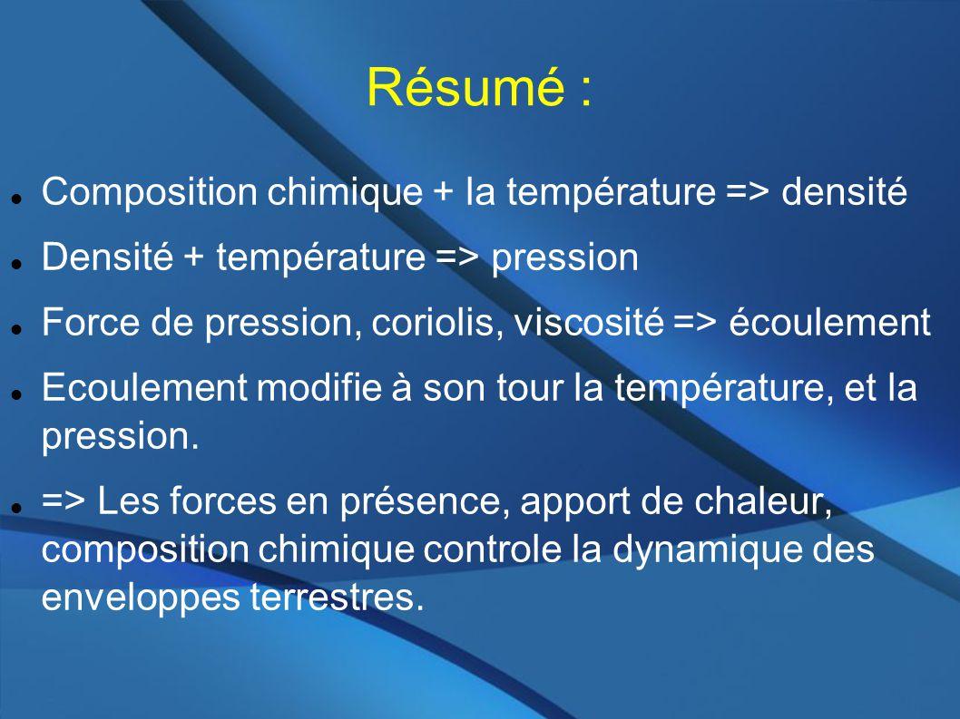Résumé : Composition chimique + la température => densité Densité + température => pression Force de pression, coriolis, viscosité => écoulement Ecoulement modifie à son tour la température, et la pression.