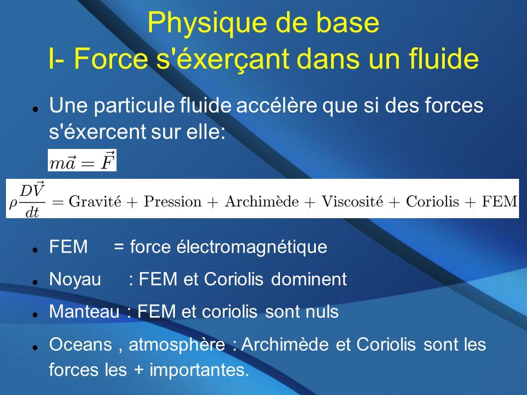 Physique de base I- Force s éxerçant dans un fluide Une particule fluide accélère que si des forces s éxercent sur elle: FEM = force électromagnétique Noyau : FEM et Coriolis dominent Manteau : FEM et coriolis sont nuls Oceans, atmosphère : Archimède et Coriolis sont les forces les + importantes.