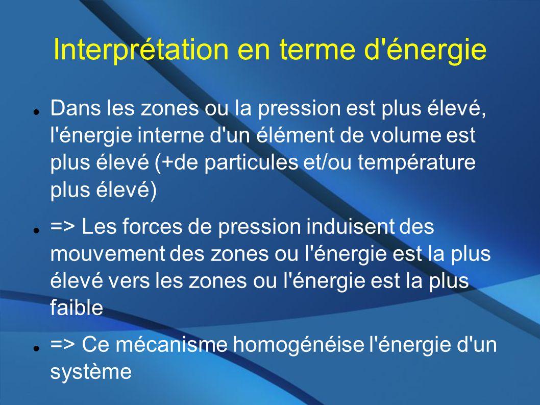 Dans les zones ou la pression est plus élevé, l énergie interne d un élément de volume est plus élevé (+de particules et/ou température plus élevé) => Les forces de pression induisent des mouvement des zones ou l énergie est la plus élevé vers les zones ou l énergie est la plus faible => Ce mécanisme homogénéise l énergie d un système