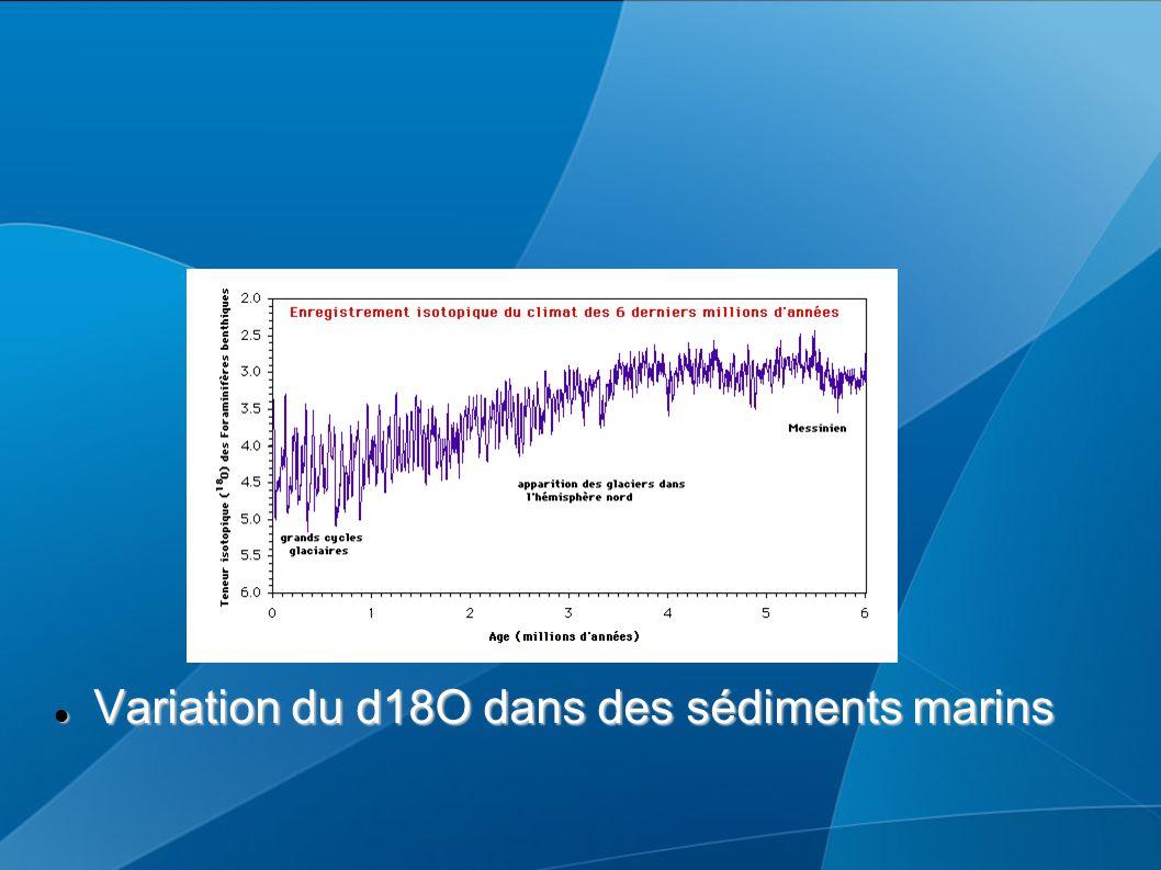 Variation du d18O dans des sédiments marins Variation du d18O dans des sédiments marins