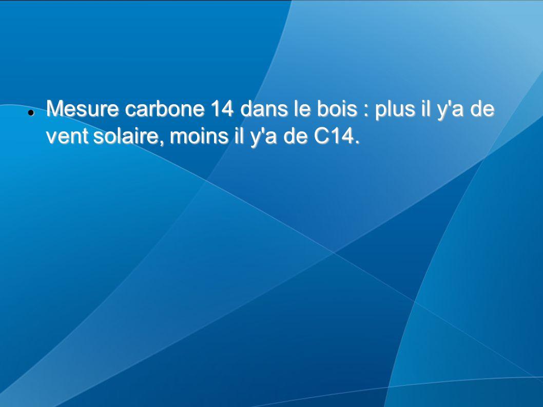Mesure carbone 14 dans le bois : plus il y'a de vent solaire, moins il y'a de C14. Mesure carbone 14 dans le bois : plus il y'a de vent solaire, moins