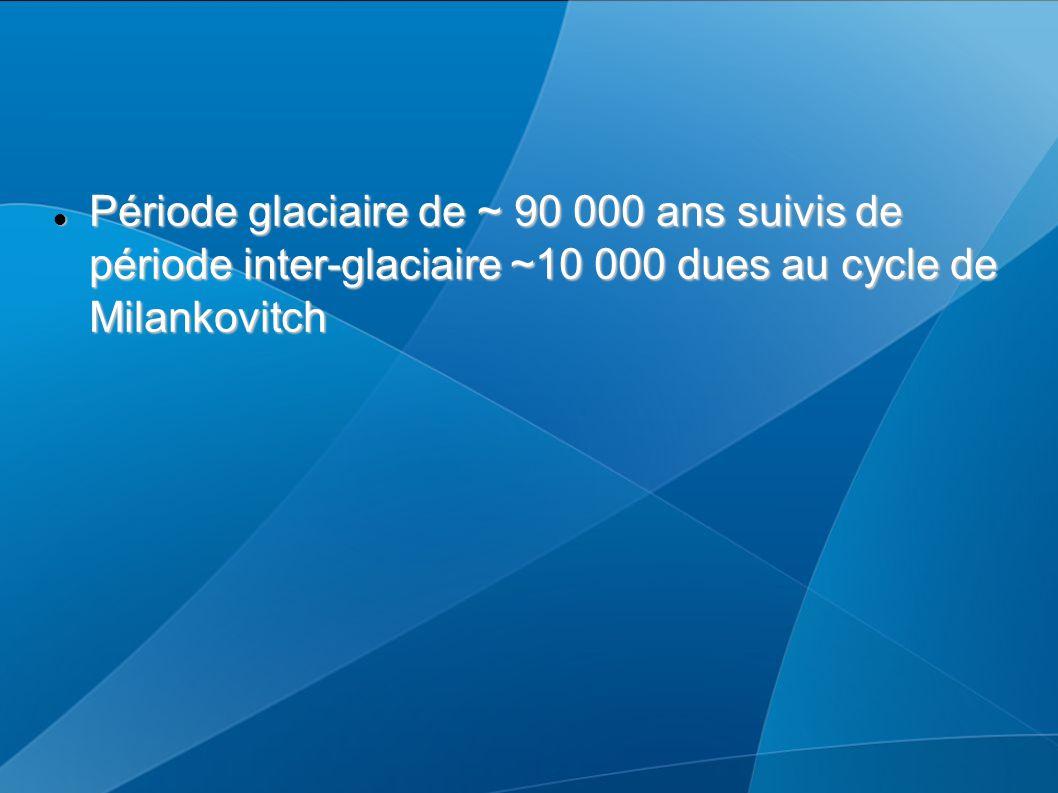 Période glaciaire de ~ 90 000 ans suivis de période inter-glaciaire ~10 000 dues au cycle de Milankovitch Période glaciaire de ~ 90 000 ans suivis de période inter-glaciaire ~10 000 dues au cycle de Milankovitch