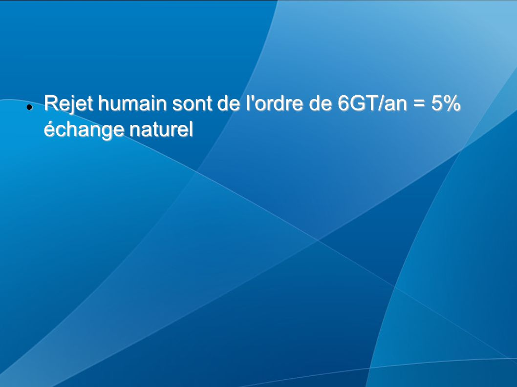 Rejet humain sont de l'ordre de 6GT/an = 5% échange naturel Rejet humain sont de l'ordre de 6GT/an = 5% échange naturel