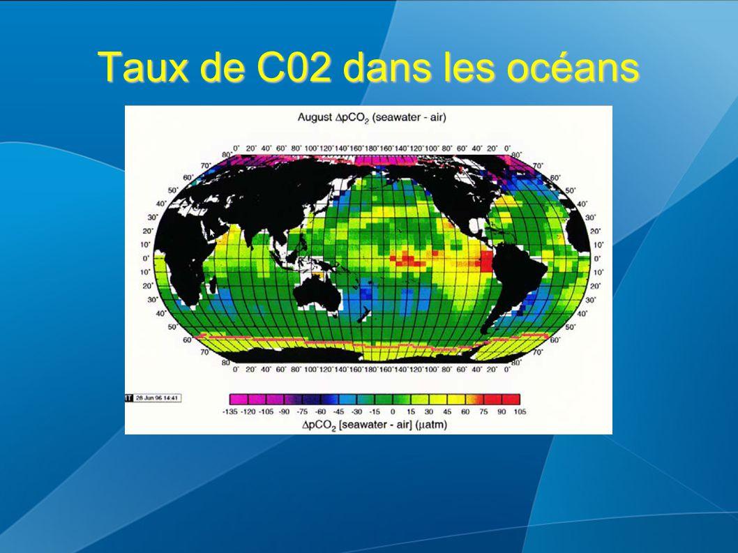 Taux de C02 dans les océans