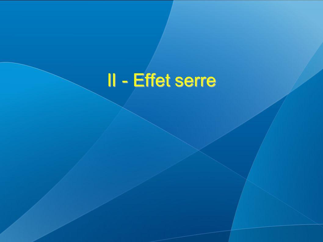 II - Effet serre