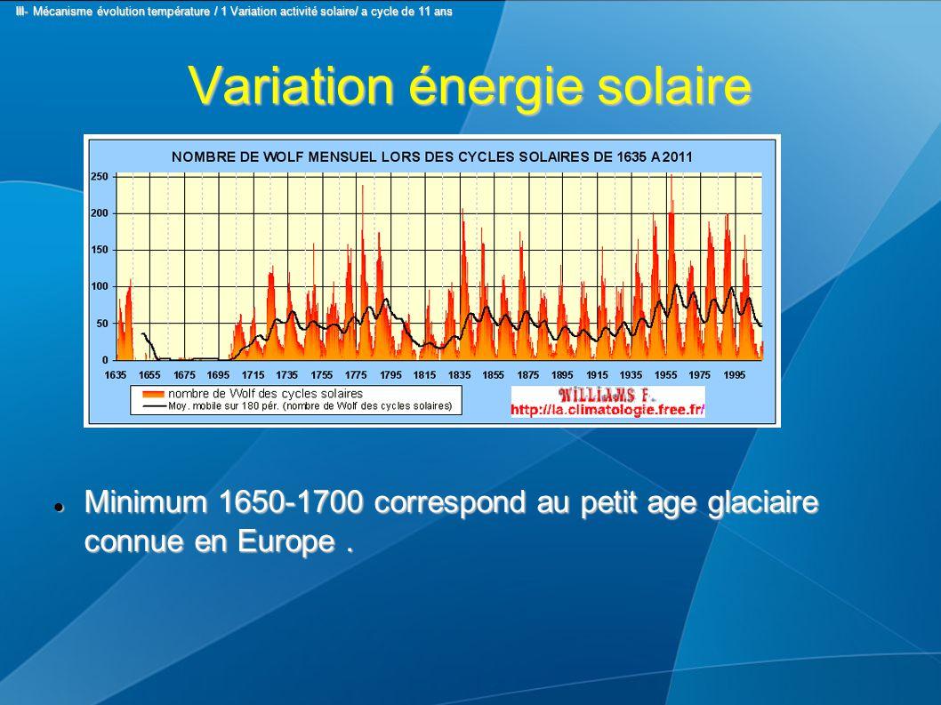 Variation énergie solaire Minimum 1650-1700 correspond au petit age glaciaire connue en Europe.