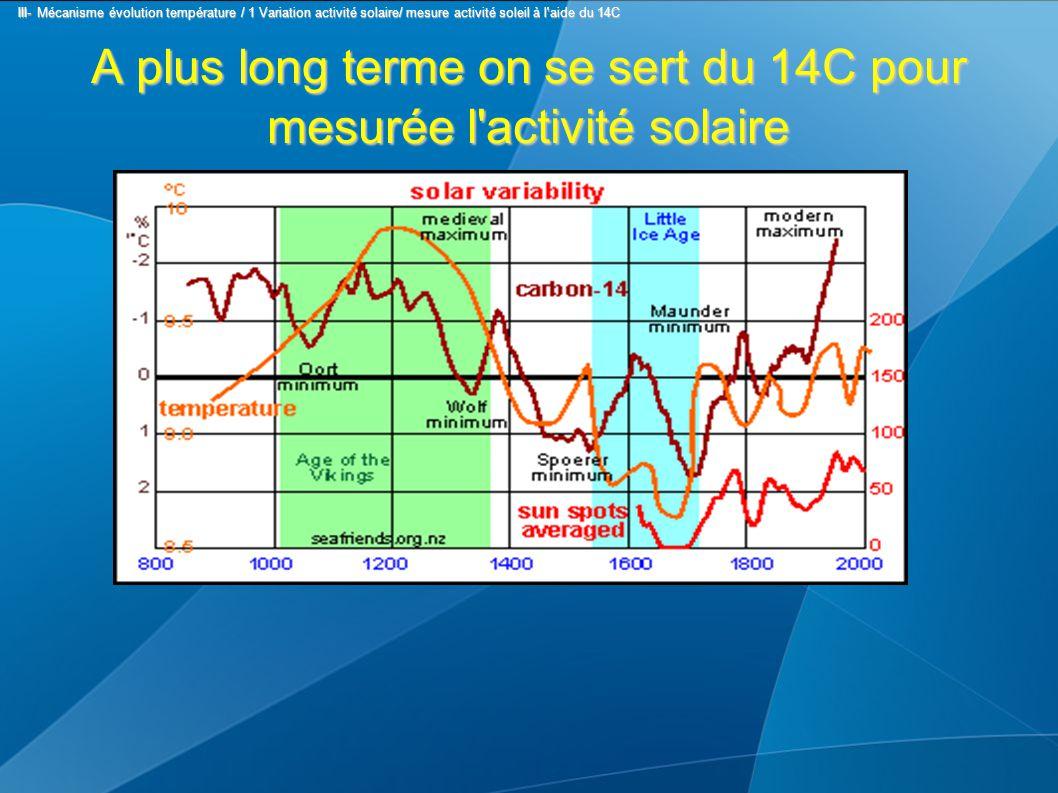 A plus long terme on se sert du 14C pour mesurée l activité solaire III- Mécanisme évolution température / 1 Variation activité solaire/ mesure activité soleil à l aide du 14C III- Mécanisme évolution température / 1 Variation activité solaire/ mesure activité soleil à l aide du 14C