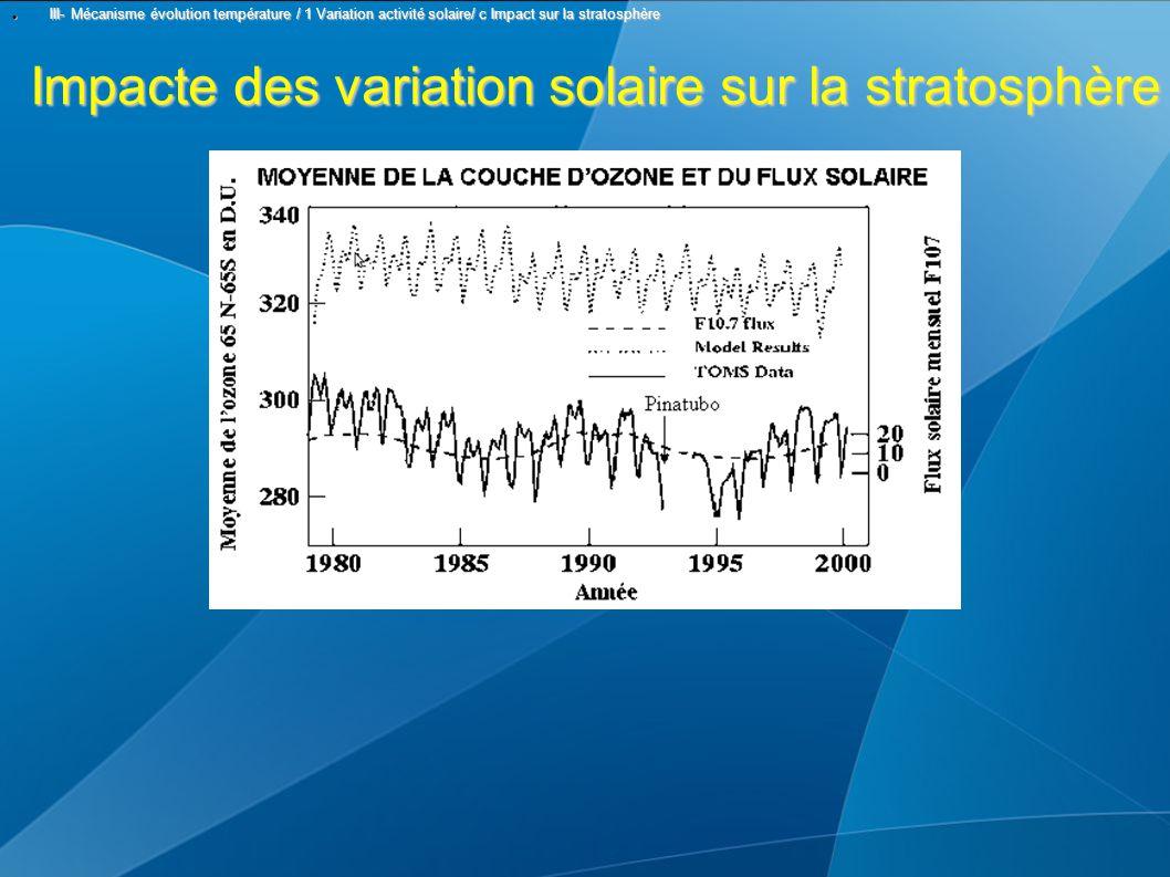 Impacte des variation solaire sur la stratosphère III- Mécanisme évolution température / 1 Variation activité solaire/ c Impact sur la stratosphère III- Mécanisme évolution température / 1 Variation activité solaire/ c Impact sur la stratosphère