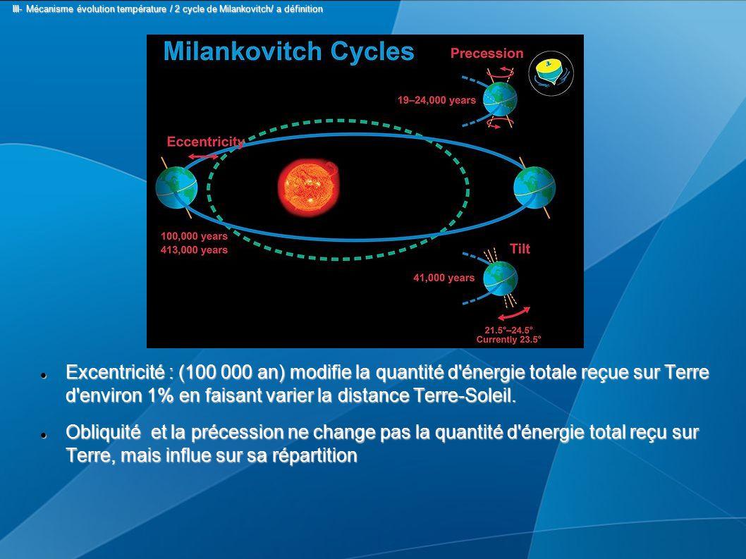 Excentricité : (100 000 an) modifie la quantité d'énergie totale reçue sur Terre d'environ 1% en faisant varier la distance Terre-Soleil. Excentricité
