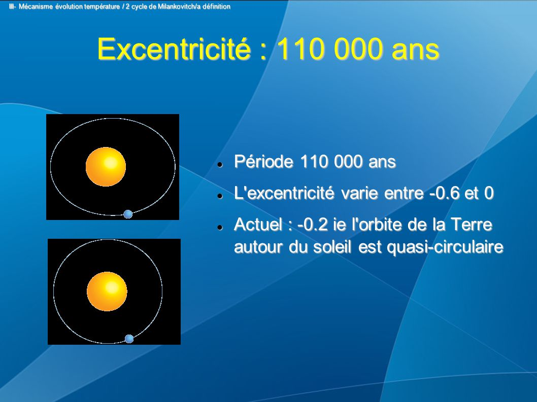 Excentricité : 110 000 ans Période 110 000 ans Période 110 000 ans L excentricité varie entre -0.6 et 0 L excentricité varie entre -0.6 et 0 Actuel : -0.2 ie l orbite de la Terre autour du soleil est quasi-circulaire Actuel : -0.2 ie l orbite de la Terre autour du soleil est quasi-circulaire III- Mécanisme évolution température / 2 cycle de Milankovitch/a définition III- Mécanisme évolution température / 2 cycle de Milankovitch/a définition