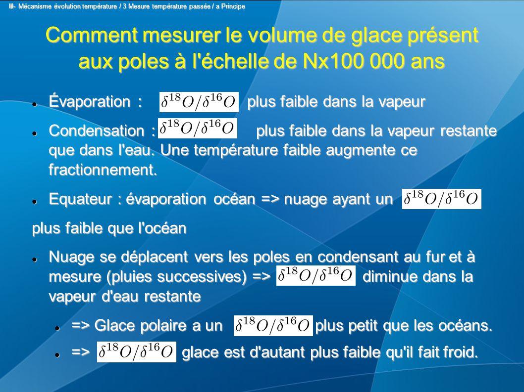 Comment mesurer le volume de glace présent aux poles à l échelle de Nx100 000 ans Évaporation : plus faible dans la vapeur Évaporation : plus faible dans la vapeur Condensation : plus faible dans la vapeur restante que dans l eau.