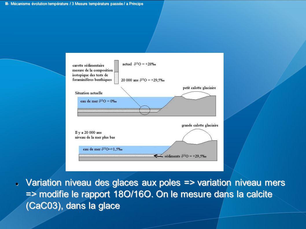 Variation niveau des glaces aux poles => variation niveau mers => modifie le rapport 18O/16O. On le mesure dans la calcite (CaC03), dans la glace Vari