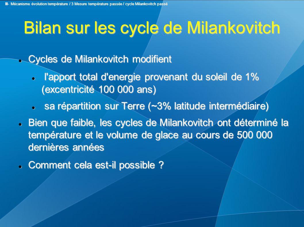 Bilan sur les cycle de Milankovitch Cycles de Milankovitch modifient Cycles de Milankovitch modifient l apport total d energie provenant du soleil de 1% (excentricité 100 000 ans) l apport total d energie provenant du soleil de 1% (excentricité 100 000 ans) sa répartition sur Terre (~3% latitude intermédiaire) sa répartition sur Terre (~3% latitude intermédiaire) Bien que faible, les cycles de Milankovitch ont déterminé la température et le volume de glace au cours de 500 000 dernières années Bien que faible, les cycles de Milankovitch ont déterminé la température et le volume de glace au cours de 500 000 dernières années Comment cela est-il possible .