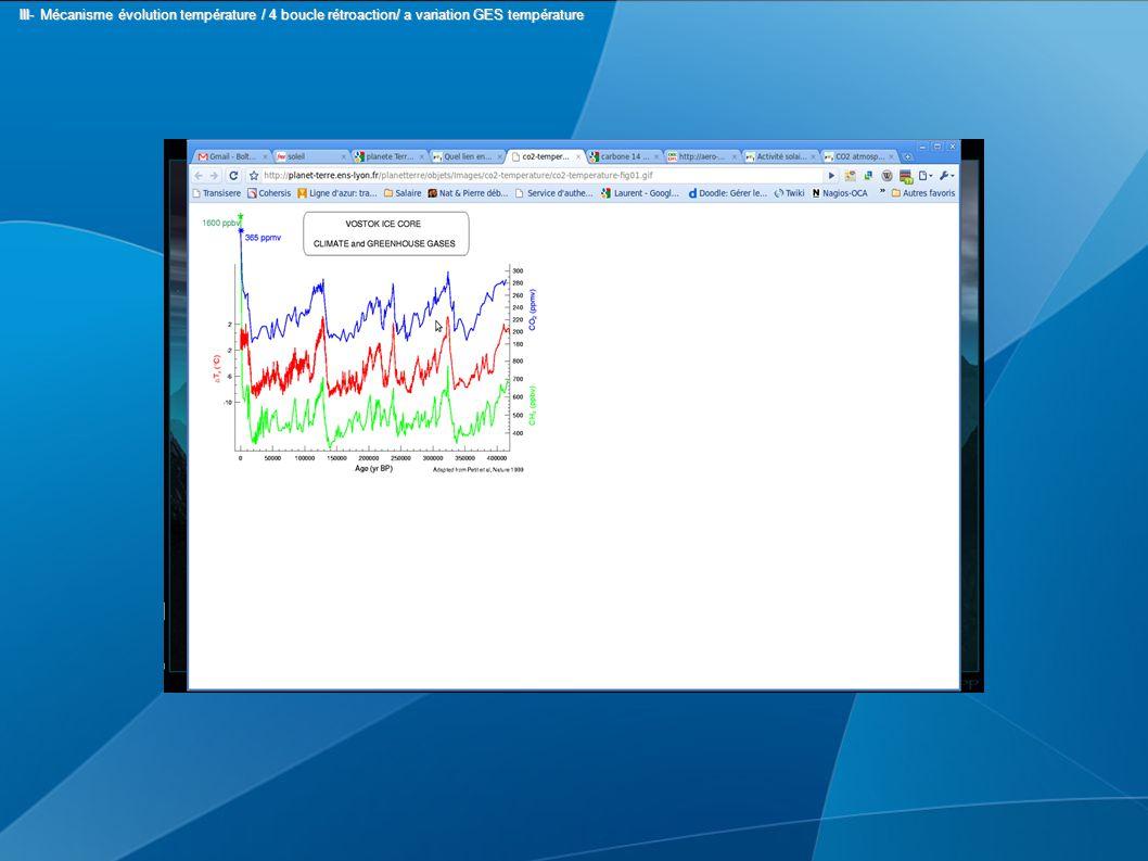 ` III- Mécanisme évolution température / 4 boucle rétroaction/ a variation GES température III- Mécanisme évolution température / 4 boucle rétroaction/ a variation GES température