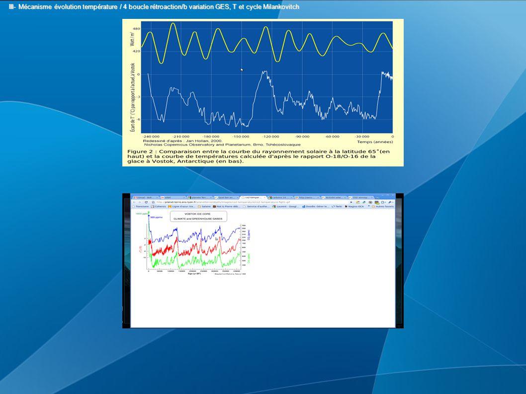 ` III- Mécanisme évolution température / 4 boucle rétroaction/b variation GES, T et cycle Milankovitch III- Mécanisme évolution température / 4 boucle