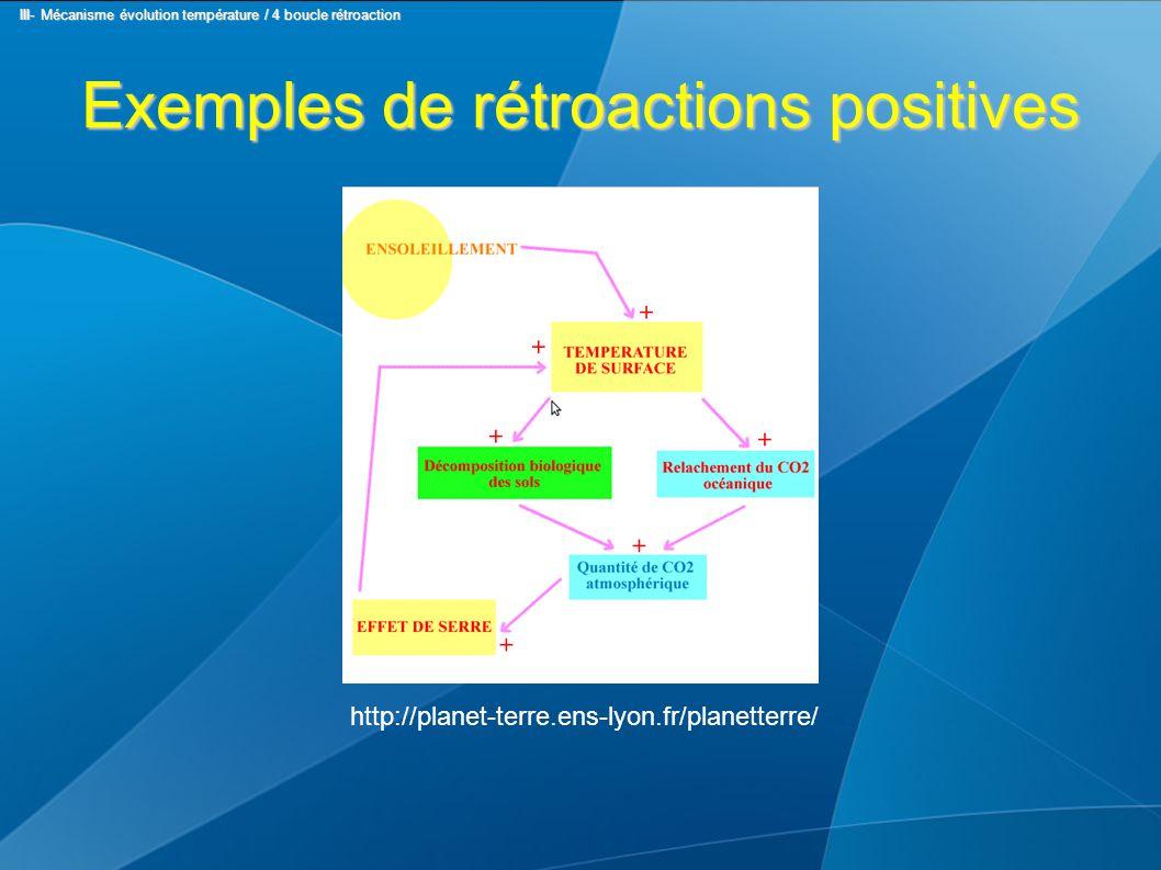 Exemples de rétroactions positives http://planet-terre.ens-lyon.fr/planetterre/ III- Mécanisme évolution température / 4 boucle rétroaction III- Mécanisme évolution température / 4 boucle rétroaction