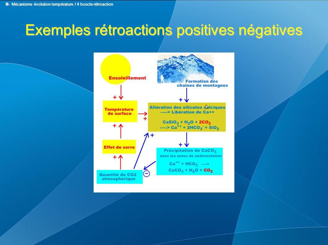 Exemples rétroactions positives négatives III- Mécanisme évolution température / 4 boucle rétroaction III- Mécanisme évolution température / 4 boucle